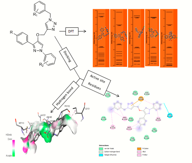 Theoretical Studies of 1, 2, 3-Triazole and Isoxazole-Linked Pyrazole Hybrids as Antibacterial Agents: An Approach of Docking and Density Functional Theory