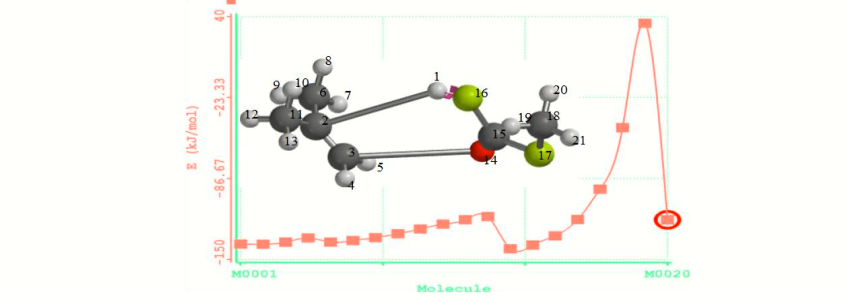 Molecular Modeling of the Kinetics, Mechanisms and Thermodynamics of the Gas-Phase Thermal Decomposition of O-Isopropyl S-Methyldithiocarbonate