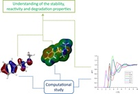 Computational Studies of Stability, Reactivity and Degradation Properties of Ephedrine; a Stimulant and Precursor of Illicit Drugs