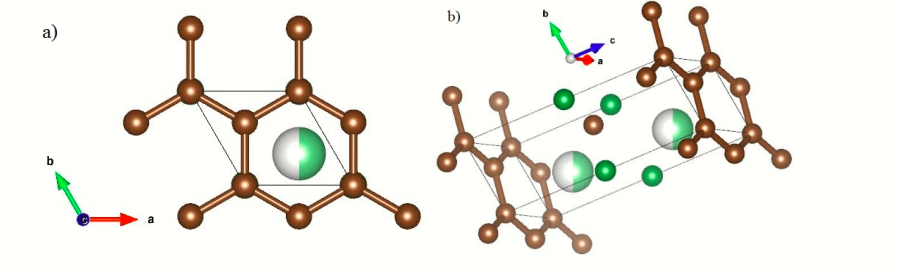 Electronic Structure Study of the LiBC3 Borocarbide Graphene Material